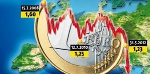 Eurozona: Rregulla të mira apo të këqija?