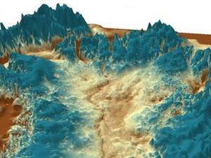 Kanioni më i madh në tokë