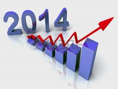 Buxheti i ri, Basha e rrit me 130 deri në 260% për biznesin e madh
