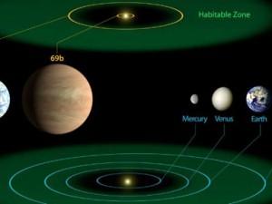 NASA zbulon 715 planete në sistemin diellor