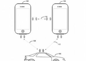 iPhone, çelësi i duhur për makinën