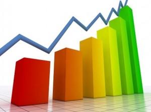 Bruto Produkti Vendor shënon rënie për 2.5 për qind