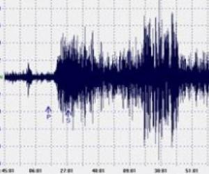 Sërish tërmet në Pejë